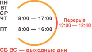 Крымэнерго: вход в личный кабинет абонента, передача показаний ИПУ