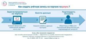 Госуслуги Златоуст официальный сайт - вход, регистрация
